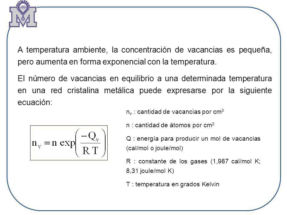 A temperatura ambiente, la concentración de vacancias es pequeña, pero aumenta en forma exponencial con la temperatura. El número de vacancias en equi