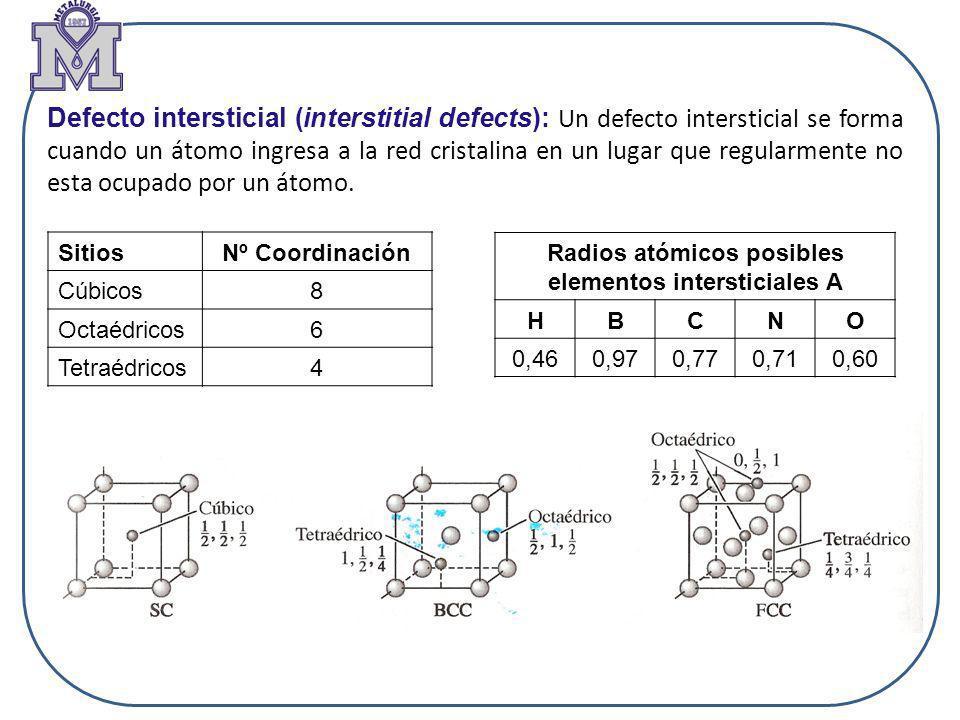 Defecto intersticial (interstitial defects): Un defecto intersticial se forma cuando un átomo ingresa a la red cristalina en un lugar que regularmente