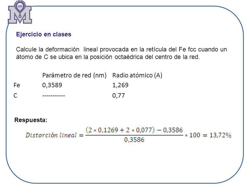 Ejercicio en clases Calcule la deformación lineal provocada en la retícula del Fe fcc cuando un átomo de C se ubica en la posición octaédrica del cent
