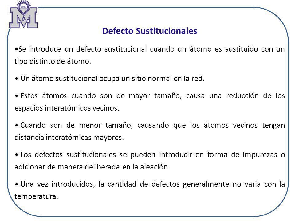 Defecto Sustitucionales Se introduce un defecto sustitucional cuando un átomo es sustituido con un tipo distinto de átomo. Un átomo sustitucional ocup