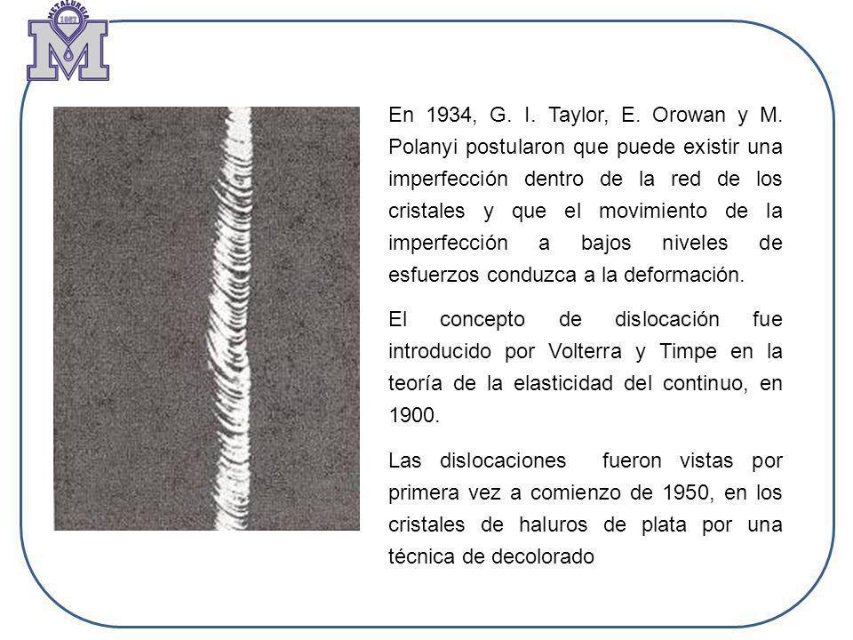 En 1934, G. I. Taylor, E. Orowan y M. Polanyi postularon que puede existir una imperfección dentro de la red de los cristales y que el movimiento de l