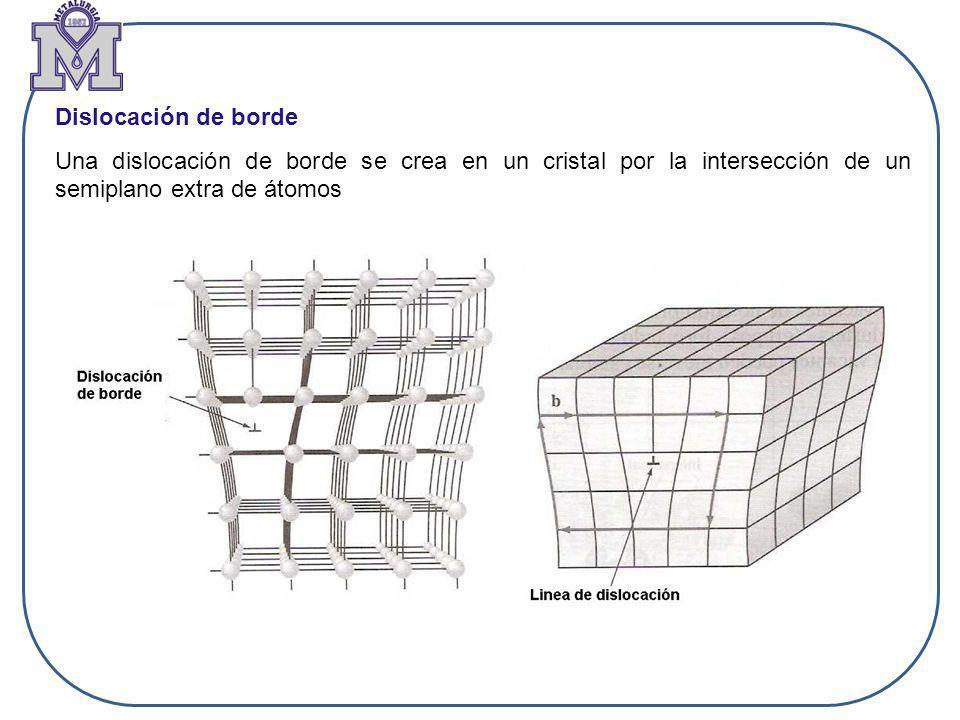 Dislocación de borde Una dislocación de borde se crea en un cristal por la intersección de un semiplano extra de átomos