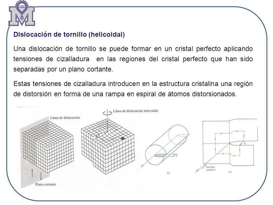 Dislocación de tornillo (helicoidal) Una dislocación de tornillo se puede formar en un cristal perfecto aplicando tensiones de cizalladura en las regi