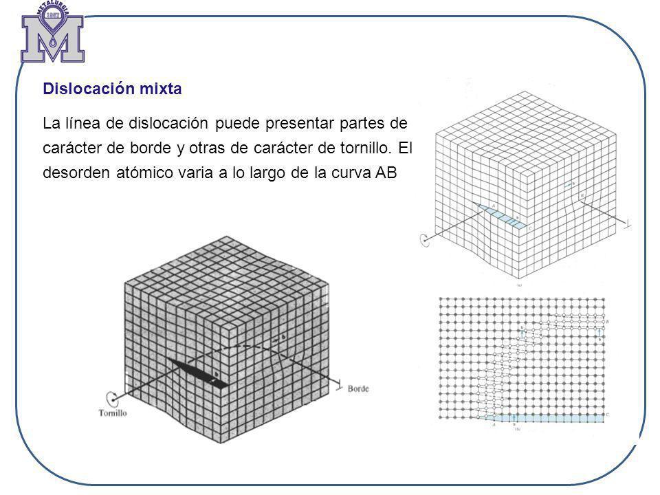 Dislocación mixta La línea de dislocación puede presentar partes de carácter de borde y otras de carácter de tornillo. El desorden atómico varia a lo