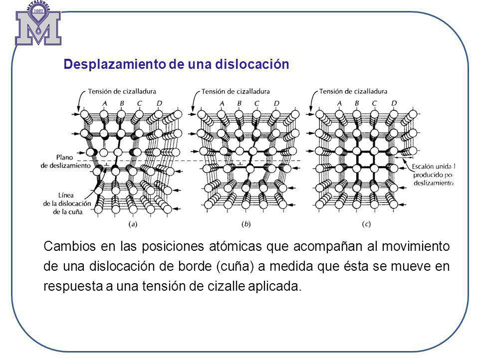 Cambios en las posiciones atómicas que acompañan al movimiento de una dislocación de borde (cuña) a medida que ésta se mueve en respuesta a una tensió