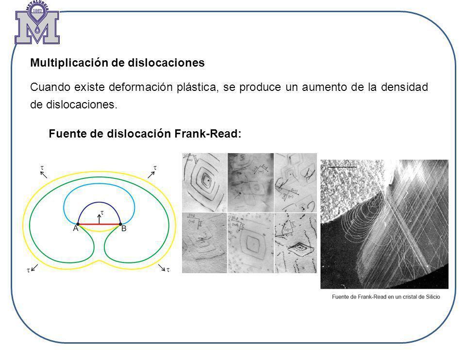 Multiplicación de dislocaciones Cuando existe deformación plástica, se produce un aumento de la densidad de dislocaciones. Fuente de dislocación Frank