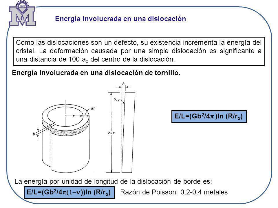 E/L=(Gb 2 /4 )ln (R/r o ) La energía por unidad de longitud de la dislocación de borde es: E/L=(Gb 2 /4 ))ln (R/r o ) Razón de Poisson: 0,2-0,4 metale