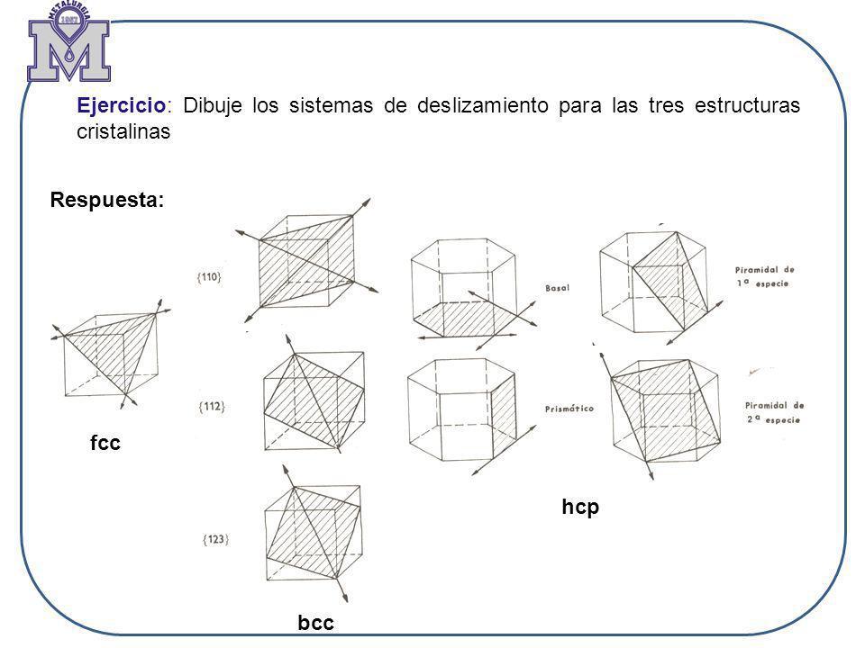 Ejercicio: Dibuje los sistemas de deslizamiento para las tres estructuras cristalinas Respuesta: fcc hcp bcc