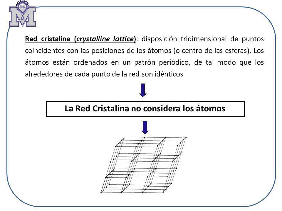 Red cristalina (crystalline lattice): disposición tridimensional de puntos coincidentes con las posiciones de los átomos (o centro de las esferas). Lo