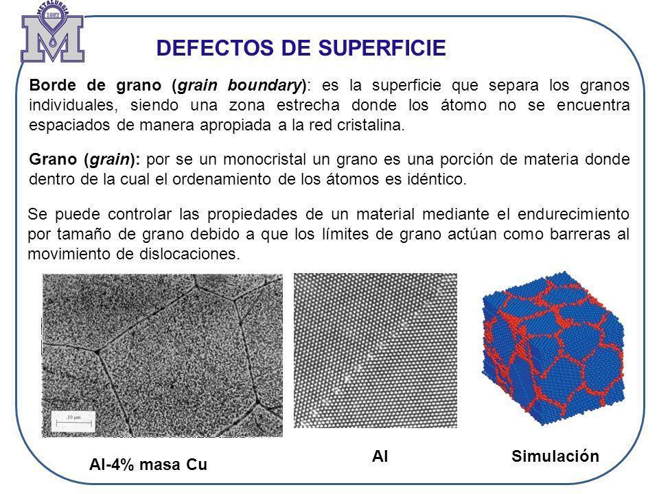 Borde de grano (grain boundary): es la superficie que separa los granos individuales, siendo una zona estrecha donde los átomo no se encuentra espacia
