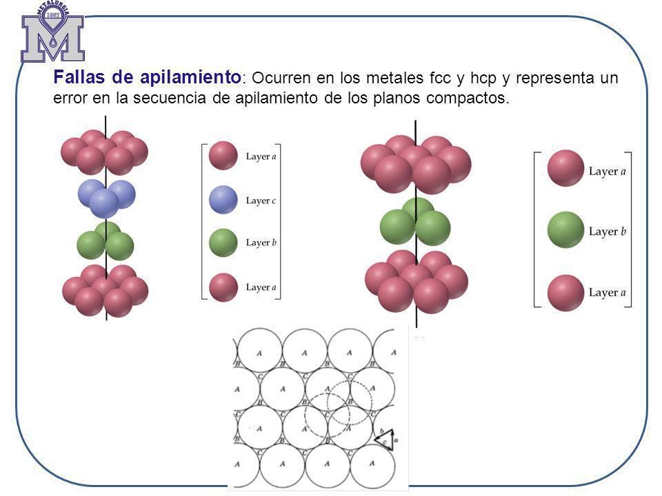 Fallas de apilamiento : Ocurren en los metales fcc y hcp y representa un error en la secuencia de apilamiento de los planos compactos.