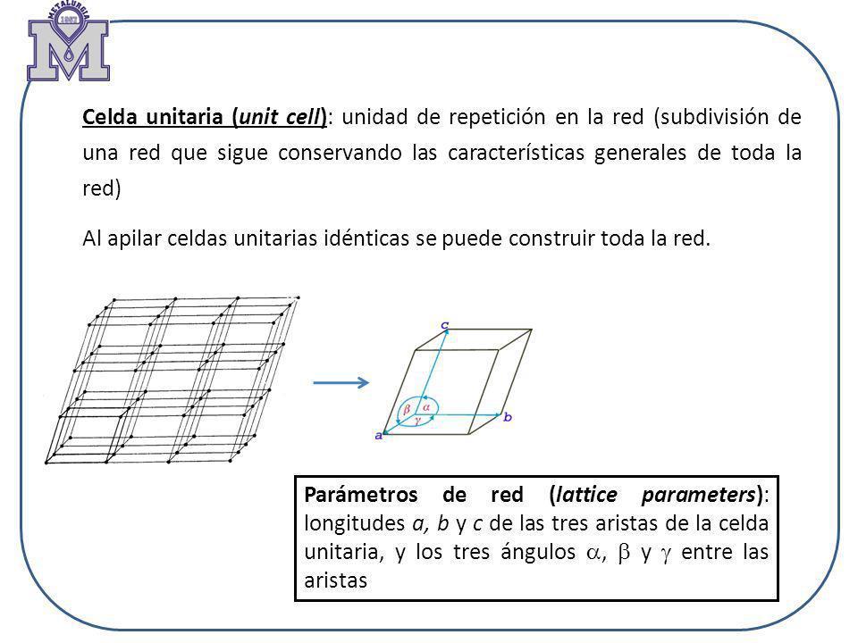 Celda unitaria (unit cell): unidad de repetición en la red (subdivisión de una red que sigue conservando las características generales de toda la red)