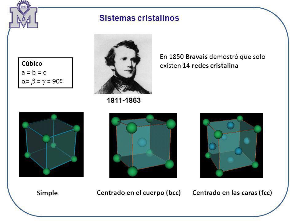En 1850 Bravais demostró que solo existen 14 redes cristalina Cúbico a = b = c α= = = 90º Simple Centrado en las caras (fcc)Centrado en el cuerpo (bcc