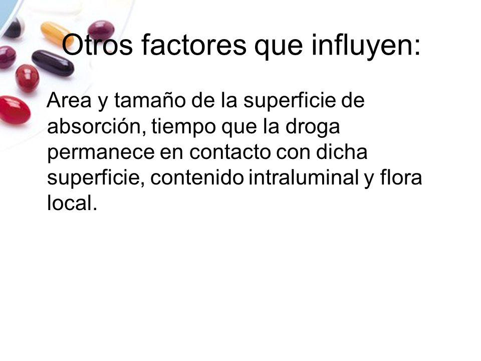 Otros factores que influyen: Area y tamaño de la superficie de absorción, tiempo que la droga permanece en contacto con dicha superficie, contenido in