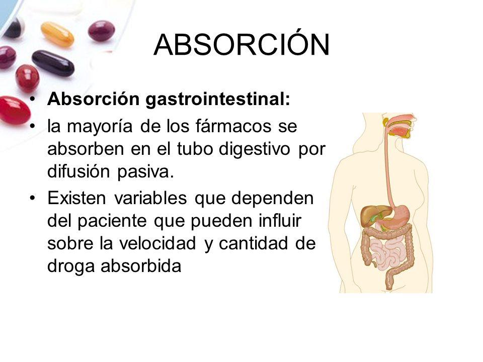 ABSORCIÓN Absorción gastrointestinal: la mayoría de los fármacos se absorben en el tubo digestivo por difusión pasiva. Existen variables que dependen