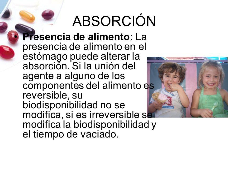 ABSORCIÓN Presencia de alimento: La presencia de alimento en el estómago puede alterar la absorción. Si la unión del agente a alguno de los componente