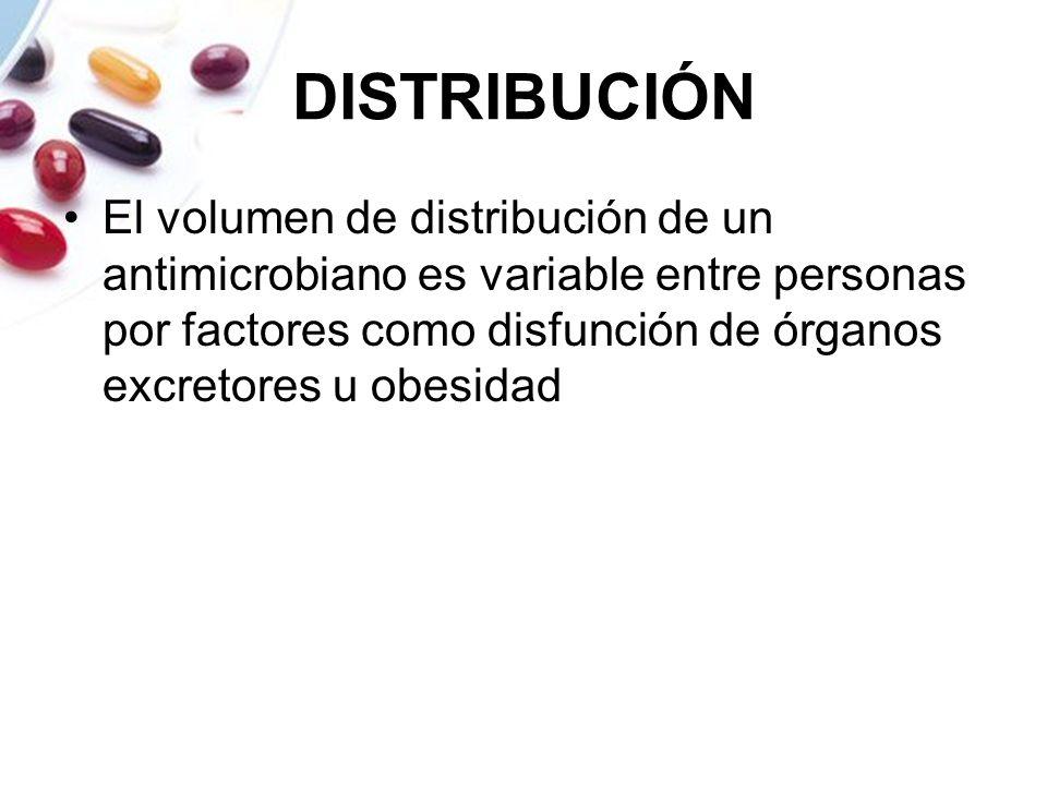 DISTRIBUCIÓN El volumen de distribución de un antimicrobiano es variable entre personas por factores como disfunción de órganos excretores u obesidad