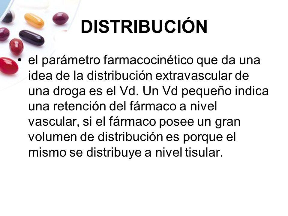 DISTRIBUCIÓN el parámetro farmacocinético que da una idea de la distribución extravascular de una droga es el Vd. Un Vd pequeño indica una retención d