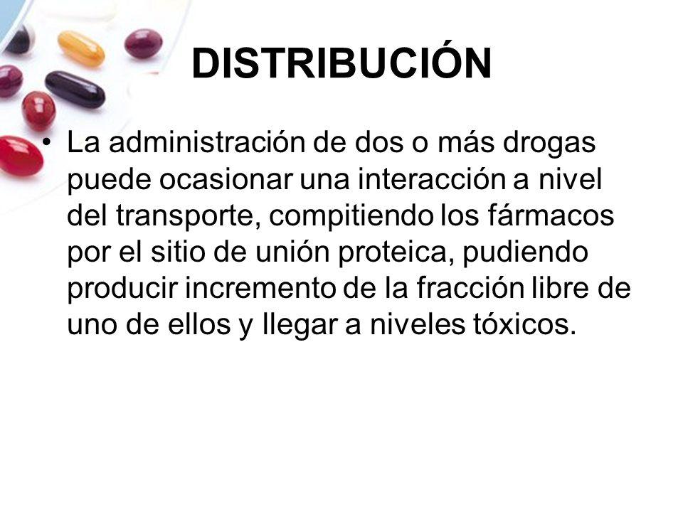 DISTRIBUCIÓN La administración de dos o más drogas puede ocasionar una interacción a nivel del transporte, compitiendo los fármacos por el sitio de un