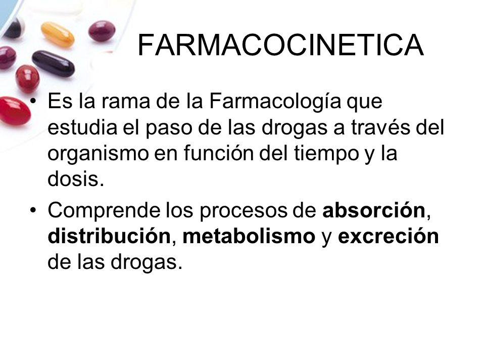 Es la rama de la Farmacología que estudia el paso de las drogas a través del organismo en función del tiempo y la dosis. Comprende los procesos de abs