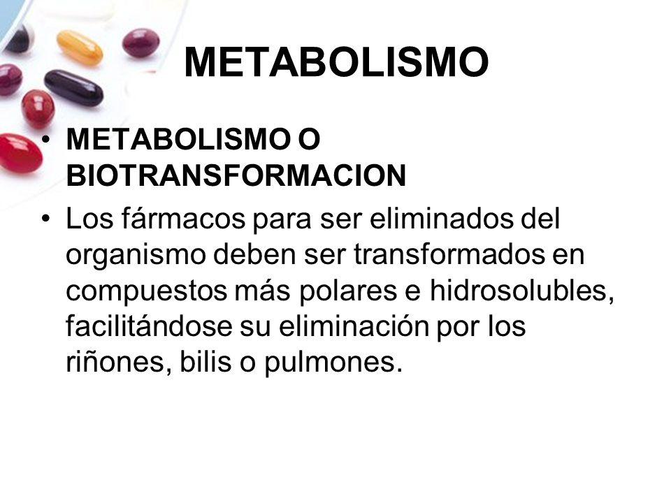 METABOLISMO METABOLISMO O BIOTRANSFORMACION Los fármacos para ser eliminados del organismo deben ser transformados en compuestos más polares e hidroso