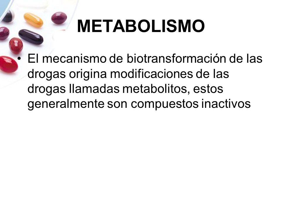 METABOLISMO El mecanismo de biotransformación de las drogas origina modificaciones de las drogas llamadas metabolitos, estos generalmente son compuest