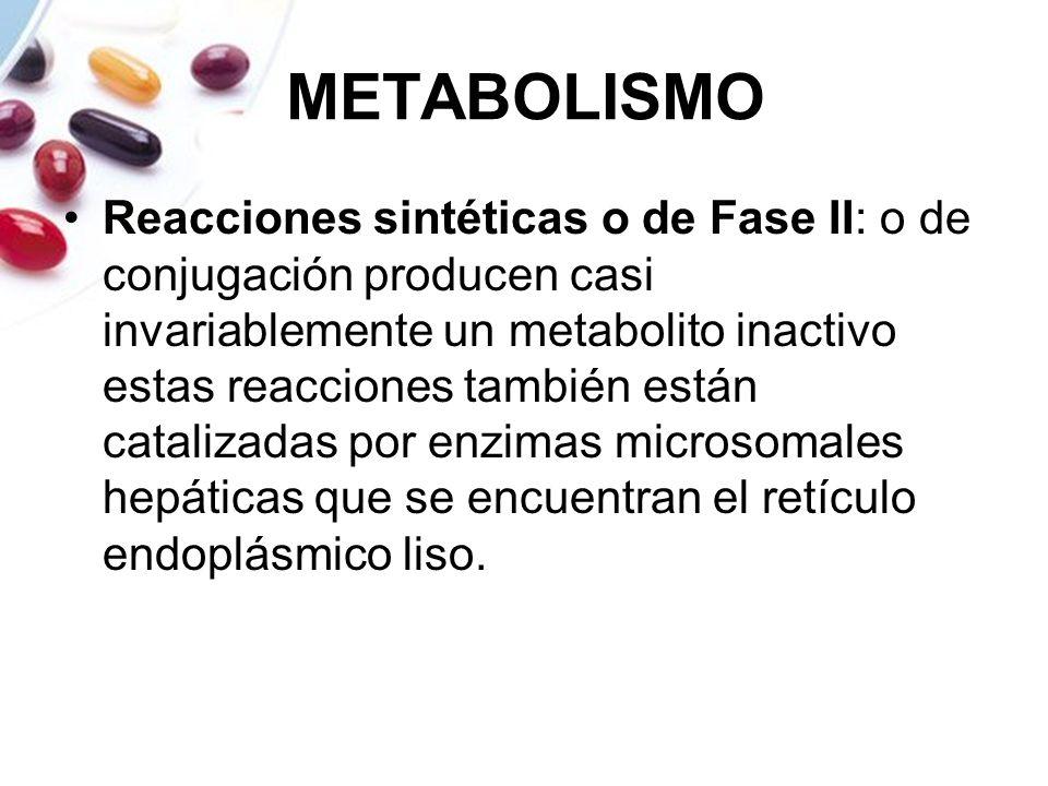 METABOLISMO Reacciones sintéticas o de Fase II: o de conjugación producen casi invariablemente un metabolito inactivo estas reacciones también están c