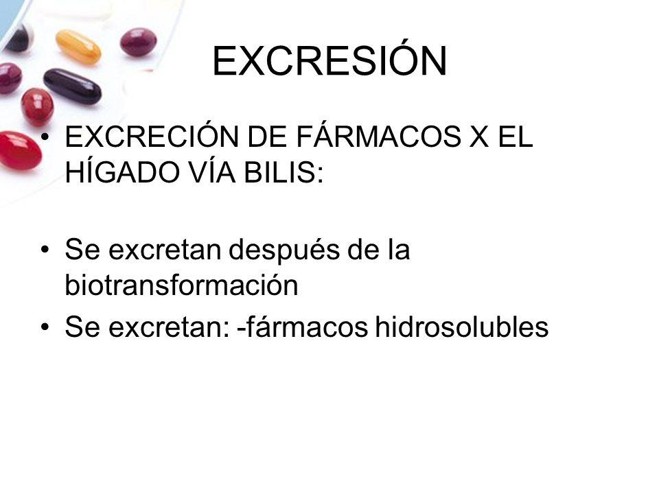 EXCRESIÓN EXCRECIÓN DE FÁRMACOS X EL HÍGADO VÍA BILIS: Se excretan después de la biotransformación Se excretan: -fármacos hidrosolubles