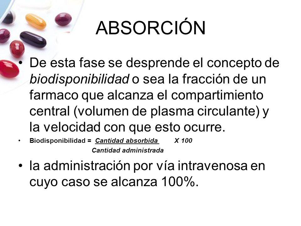 ABSORCIÓN De esta fase se desprende el concepto de biodisponibilidad o sea la fracción de un farmaco que alcanza el compartimiento central (volumen de