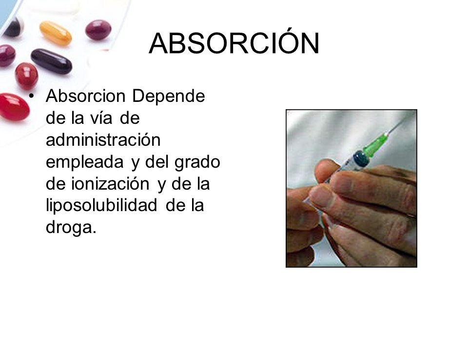 ABSORCIÓN Absorción intramuscular: Los mismos factores fisicoquímicos y fisiológicos que influyen en la absorción G-I influyen en la absorción de fármacos inyectados, siendo importante en este caso la perfusión vascular del área inyectada para permitir el pasaje del fármaco a la circulación sistémica.