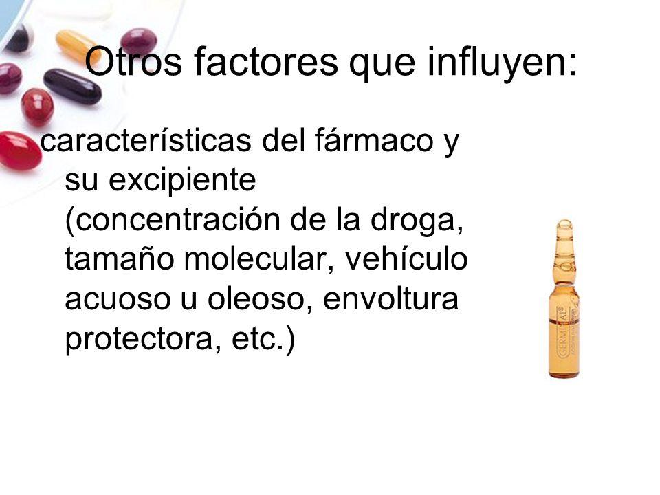Otros factores que influyen: características del fármaco y su excipiente (concentración de la droga, tamaño molecular, vehículo acuoso u oleoso, envol