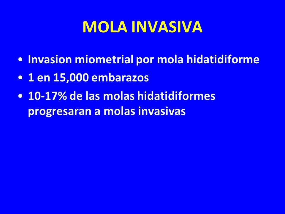 MOLA INVASIVA Invasion miometrial por mola hidatidiforme 1 en 15,000 embarazos 10-17% de las molas hidatidiformes progresaran a molas invasivas