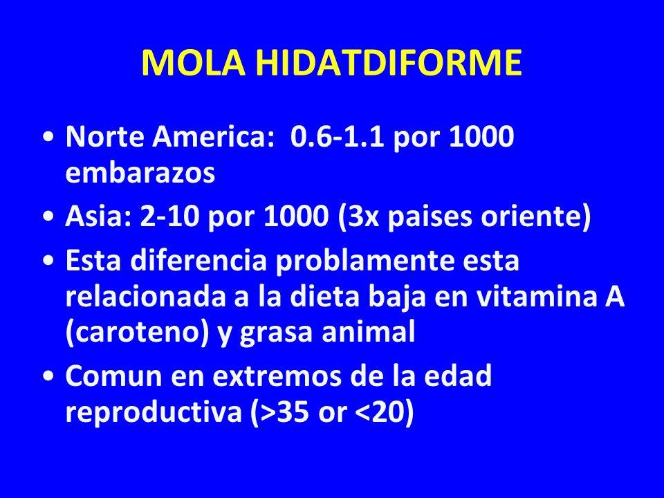 MOLA HIDATDIFORME Norte America: 0.6-1.1 por 1000 embarazos Asia: 2-10 por 1000 (3x paises oriente) Esta diferencia problamente esta relacionada a la