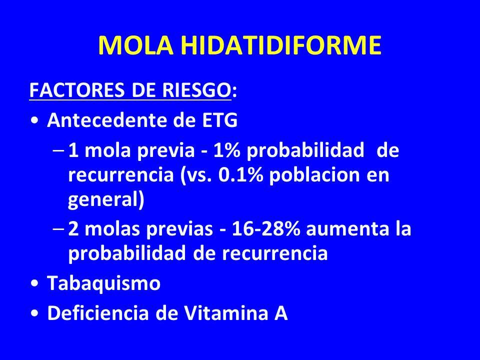 MOLA HIDATIDIFORME FACTORES DE RIESGO: Antecedente de ETG –1 mola previa - 1% probabilidad de recurrencia (vs. 0.1% poblacion en general) –2 molas pre