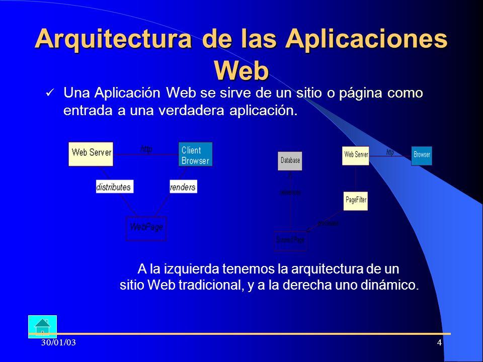 30/01/034 Arquitectura de las Aplicaciones Web Una Aplicación Web se sirve de un sitio o página como entrada a una verdadera aplicación. A la izquierd