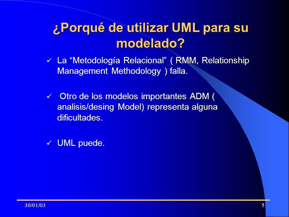 30/01/035 ¿Porqué de utilizar UML para su modelado? La Metodología Relacional ( RMM, Relationship Management Methodology ) falla. Otro de los modelos