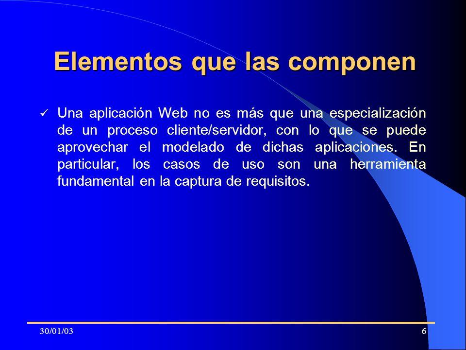 30/01/036 Elementos que las componen Una aplicación Web no es más que una especialización de un proceso cliente/servidor, con lo que se puede aprovech