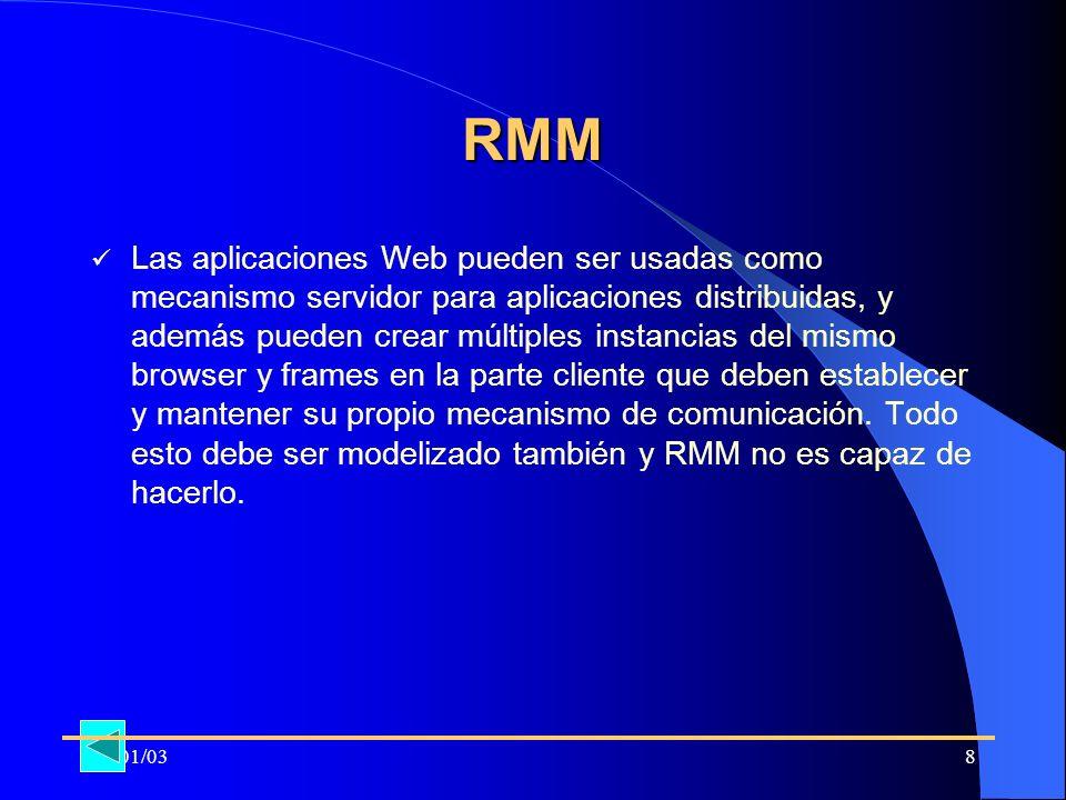 30/01/038 RMM Las aplicaciones Web pueden ser usadas como mecanismo servidor para aplicaciones distribuidas, y además pueden crear múltiples instancia