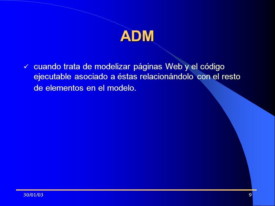30/01/039 ADM cuando trata de modelizar páginas Web y el código ejecutable asociado a éstas relacionándolo con el resto de elementos en el modelo.
