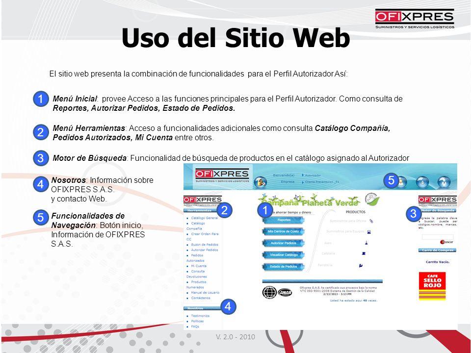 Uso del Sitio Web El sitio web presenta la combinación de funcionalidades para el Perfil Autorizador Así: 4 3 21 Menú Inicial: provee Acceso a las funciones principales para el Perfil Autorizador.