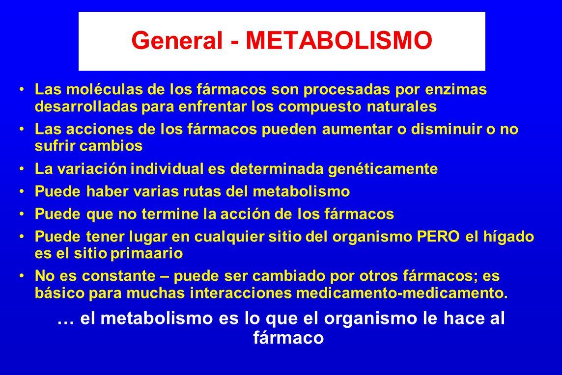 General - METABOLISMO Las moléculas de los fármacos son procesadas por enzimas desarrolladas para enfrentar los compuesto naturales Las acciones de lo