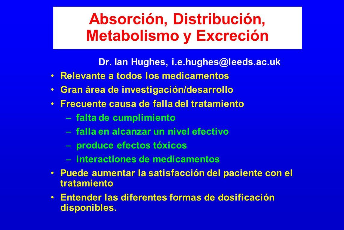 Absorción, Distribución, Metabolismo y Excreción Dr. Ian Hughes, i.e.hughes@leeds.ac.uk Relevante a todos los medicamentos Gran área de investigación/
