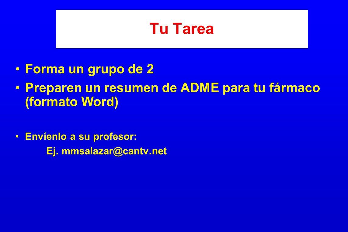 Tu Tarea Forma un grupo de 2 Preparen un resumen de ADME para tu fármaco (formato Word) Envíenlo a su profesor: Ej. mmsalazar@cantv.net
