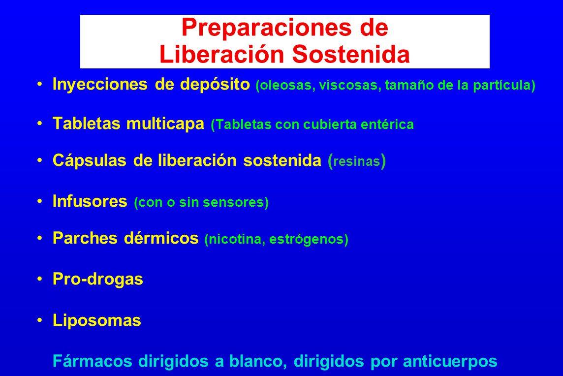 Preparaciones de Liberación Sostenida Inyecciones de depósito (oleosas, viscosas, tamaño de la partícula) Tabletas multicapa (Tabletas con cubierta en