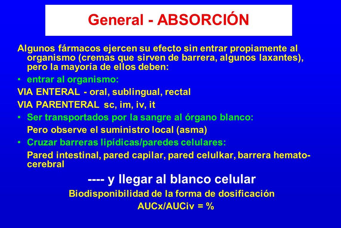 General - ABSORCIÓN Algunos fármacos ejercen su efecto sin entrar propiamente al organismo (cremas que sirven de barrera, algunos laxantes), pero la m