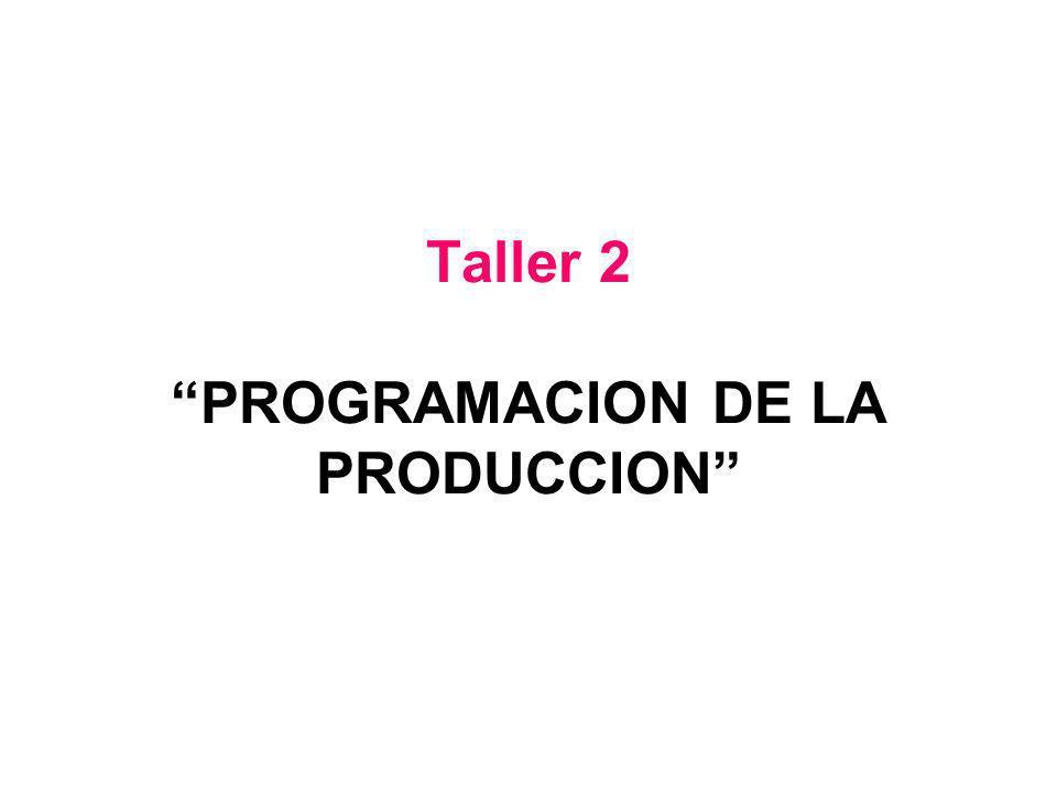 Taller 2 PROGRAMACION DE LA PRODUCCION