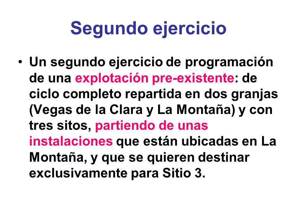 Un segundo ejercicio de programación de una explotación pre-existente: de ciclo completo repartida en dos granjas (Vegas de la Clara y La Montaña) y c