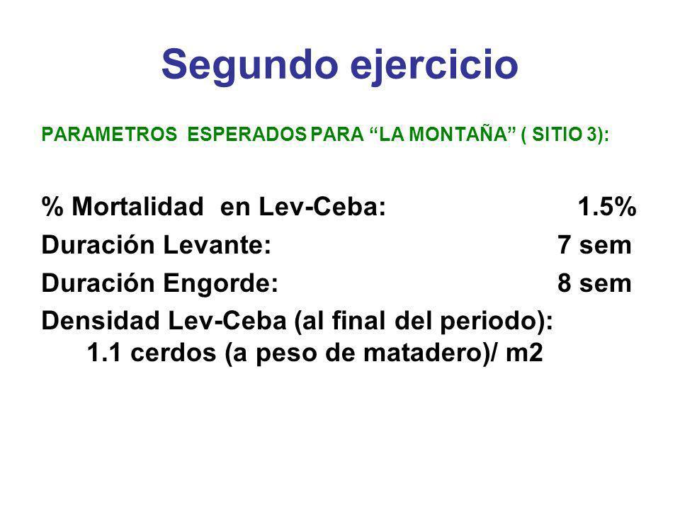 Segundo ejercicio PARAMETROS ESPERADOS PARA LA MONTAÑA ( SITIO 3): % Mortalidad en Lev-Ceba: 1.5% Duración Levante: 7 sem Duración Engorde: 8 sem Dens