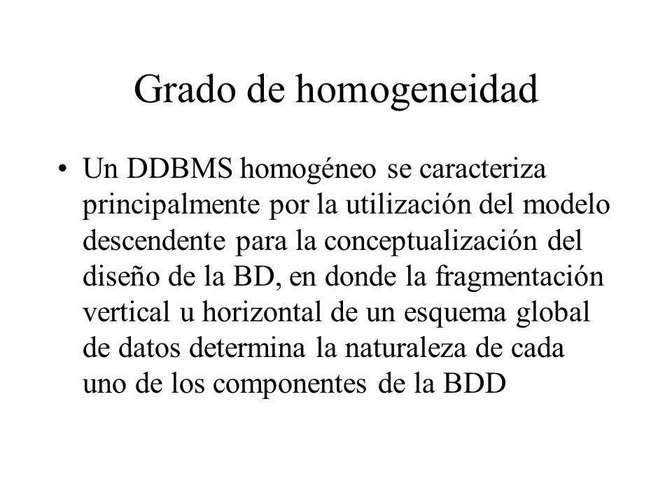 Grado de homogeneidad Un DDBMS homogéneo se caracteriza principalmente por la utilización del modelo descendente para la conceptualización del diseño
