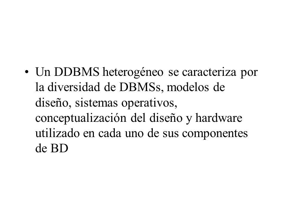 Un DDBMS heterogéneo se caracteriza por la diversidad de DBMSs, modelos de diseño, sistemas operativos, conceptualización del diseño y hardware utiliz